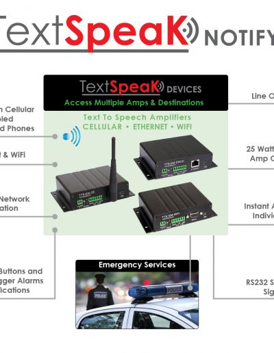 TextSpeak NOTIFY! System